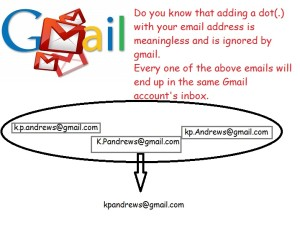 gmail feature